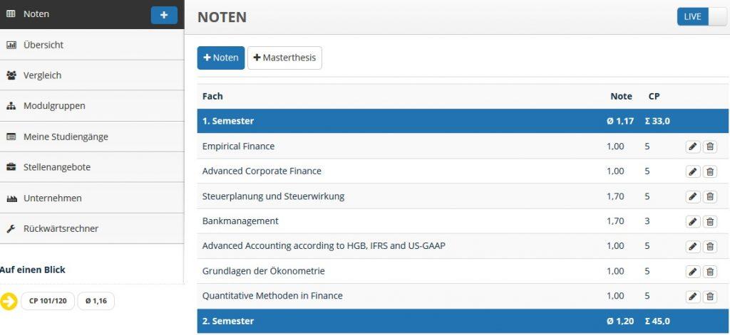 Noten und Creditpoints online verwalten mit Gradeview