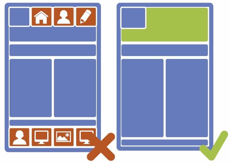 Wie viele Bilder sollten in eine Stellenanzeige integriert werden?