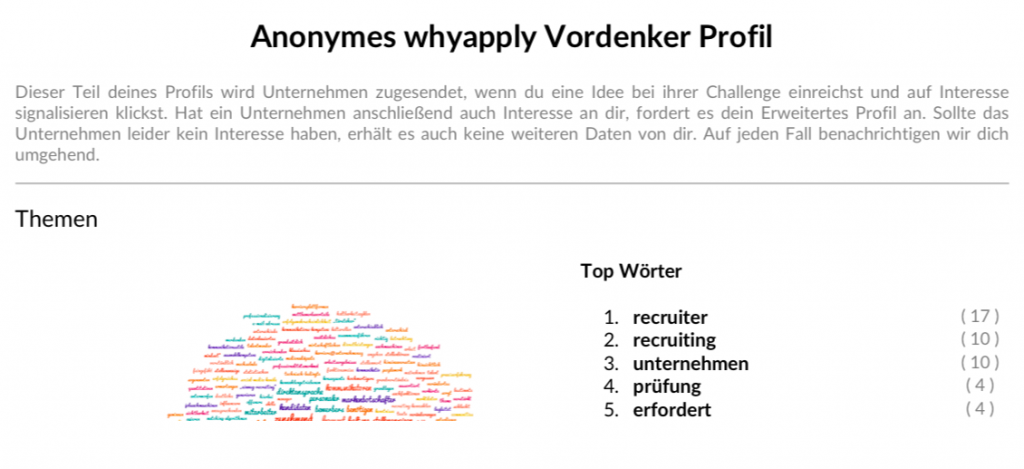 whyapply anonymes Vordenker-Profil