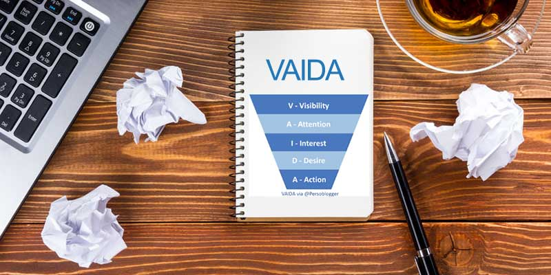 VAIDA-Modell nach Persoblogger.de