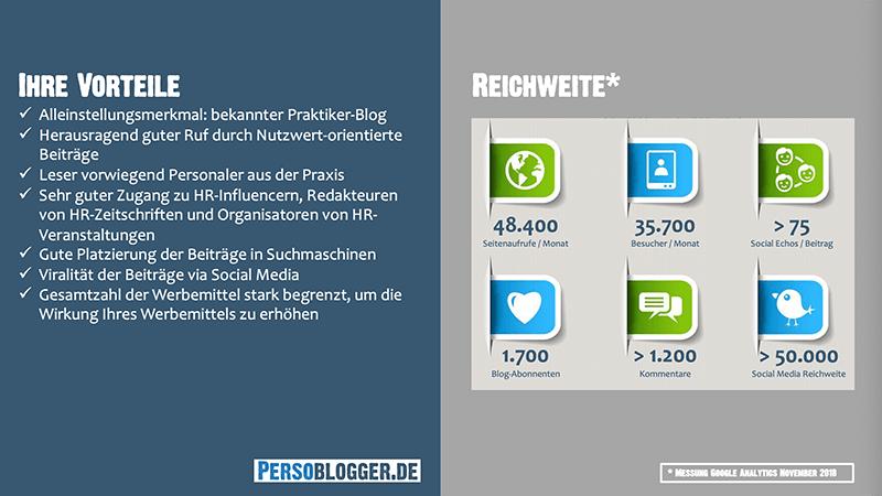Mediadaten-Mediakit Persoblogger.de Dezember 2018