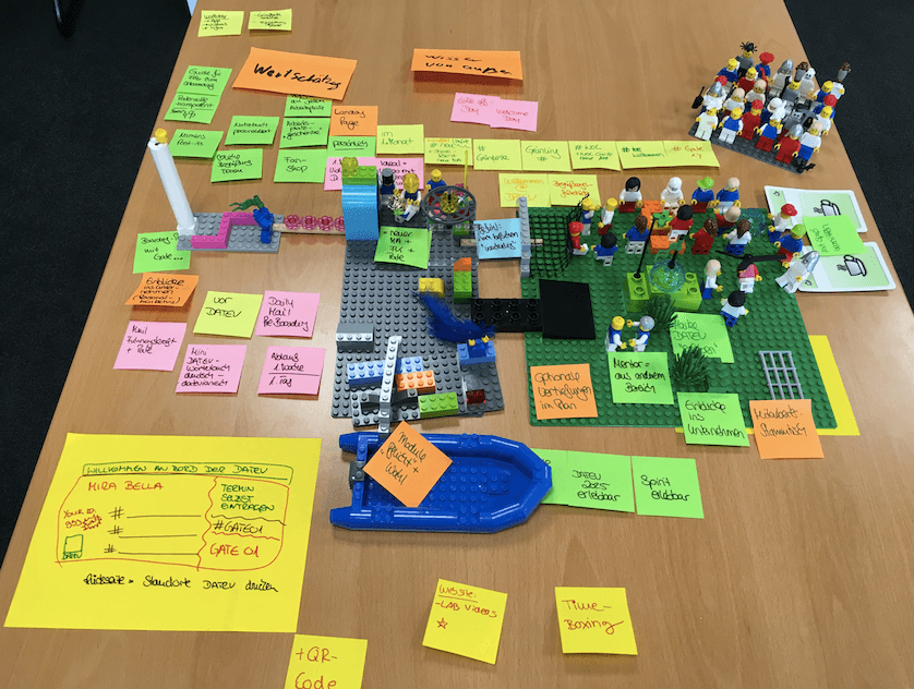 Prototyp Lego Serious Play Onboarding Programm DATEV