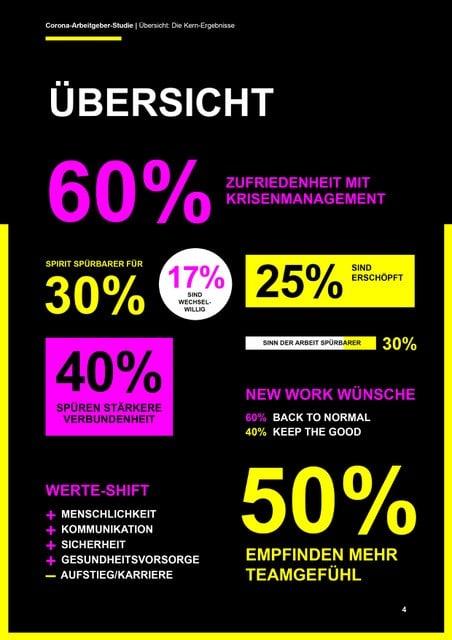 Infografik: Kernergebnisse Culture-Boost
