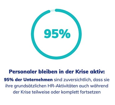 95% der HRler wollen mit ihrer Arbeit wie vor der Krise weitermachen