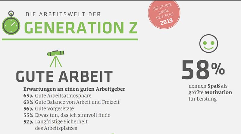 Infografik: Generation Z Arbeitswelt. Repräsentative Studie Junge Deutsche