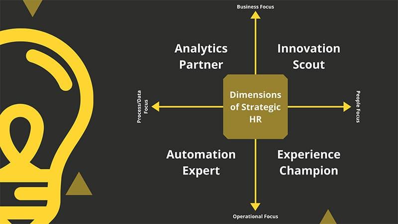 Experience Champion Infografik - Artikel emotionale künstliche Intelligenz