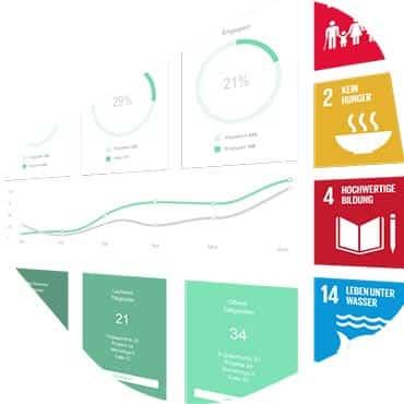 HR-Startup purpozed: Screenshot Nachhaltigkeitsziele