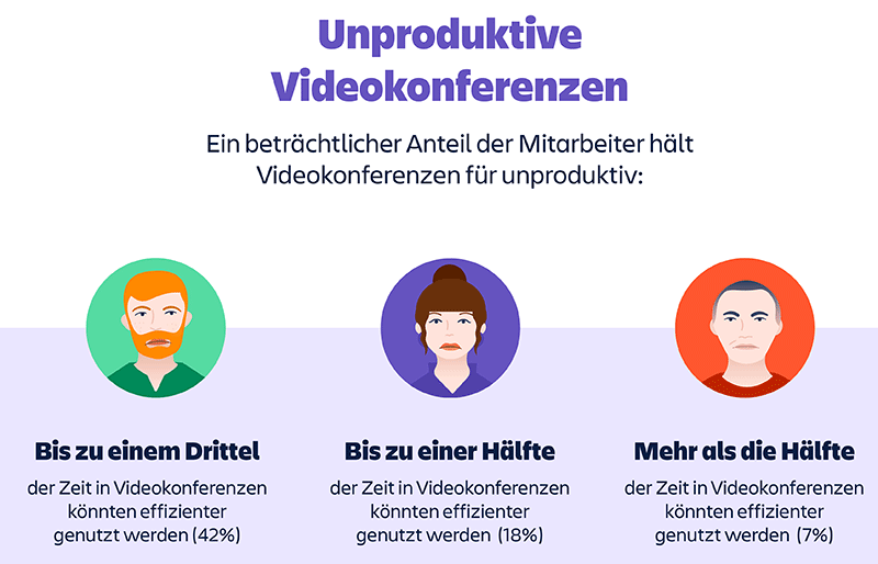 Infografik unproduktive Videokonferenzen