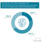 180531_Murmann-Infografik_Arbeitsumgebung-Konzept_web.png