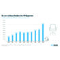 82000-offene-it-stellen-bitkom-infografik.jpg