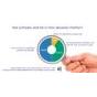 Arbeitnehmer-Wechselwilligkeit-Infografik.jpg
