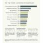 Fuehrungskompetenzen-Leadership.png