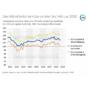 Infografik-IAB-Arbeitsmarkt-Barometer-Februar_2019.png