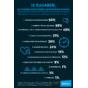 Infografik_Benefits_im_Recruiting_bitkom.jpg