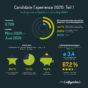 Infografik_Candidate-Experience-2020_1.jpg