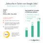 Infografik_Jobsuche_Google_2019.jpg