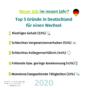 Infografik_Jobwechsel_XING.png