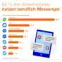 Nutzung-von-Messengern-durch-Arbeitnehmer-Infografik.jpg