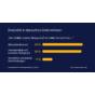 Randstad Infografik_Deutsche Unternehmen sind durchaus divers aber nicht immer inklusiv.jpg