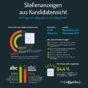 Stellenanzeigen-aus-Kandidatensicht-Bewerbersicht-Infografik.jpg