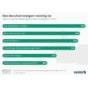 Was-Berufseinsteigern-wichtig-ist-Infografik-StepStone.jpg