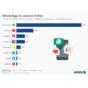 infografik_social_media_angebote_auf_die_junge_menschen_in_deutschland_am_ehesten_verzichten_koennen.jpg